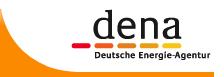 dena_logo